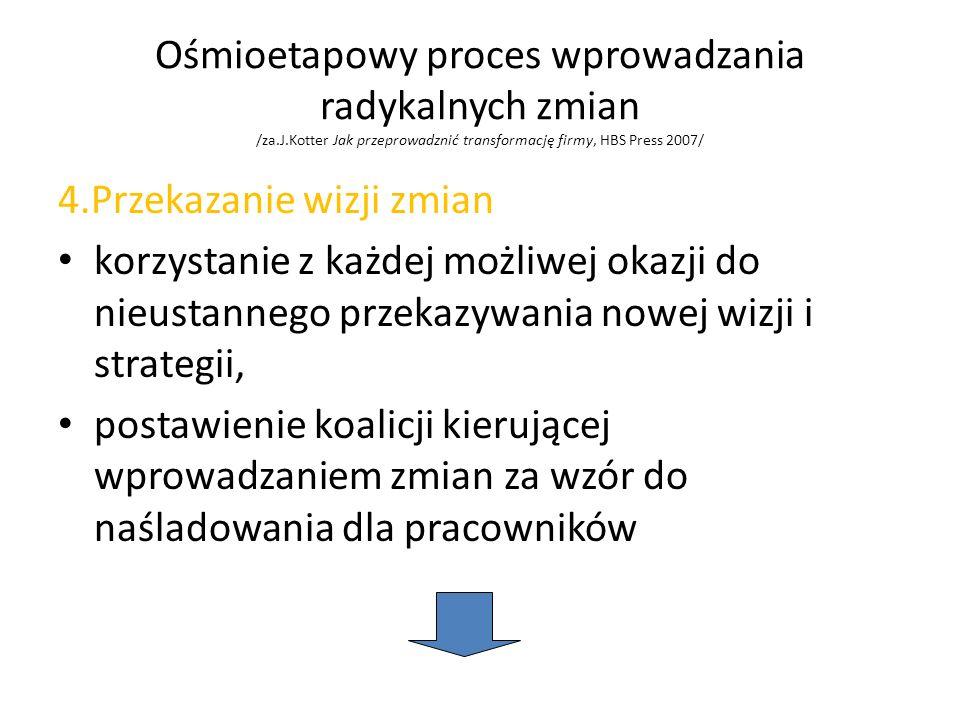 Ośmioetapowy proces wprowadzania radykalnych zmian /za. J