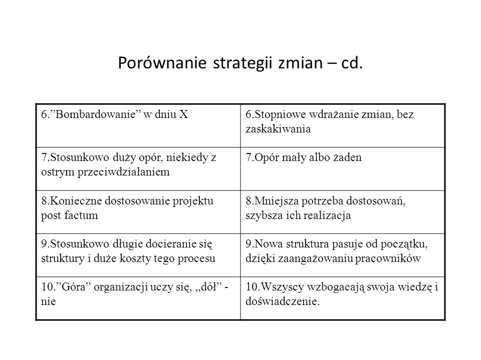 Porównanie strategii zmian – cd.
