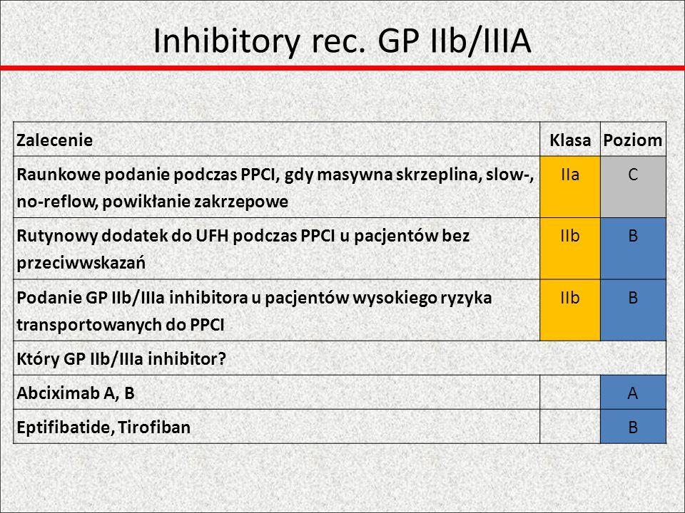 Inhibitory rec. GP IIb/IIIA