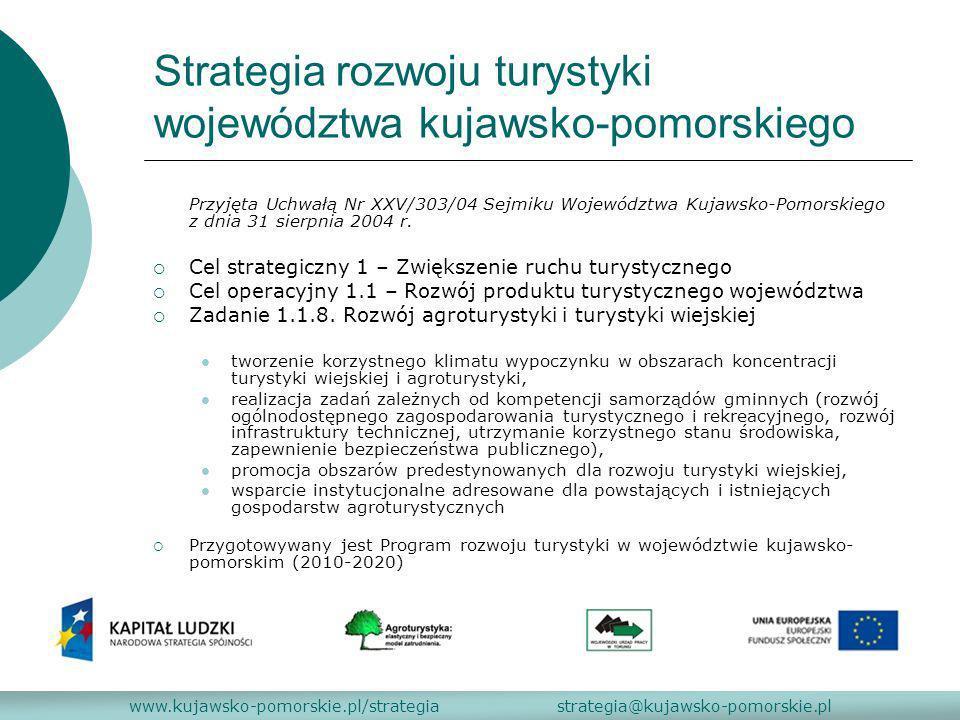 Strategia rozwoju turystyki województwa kujawsko-pomorskiego
