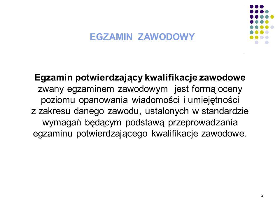 EGZAMIN ZAWODOWY