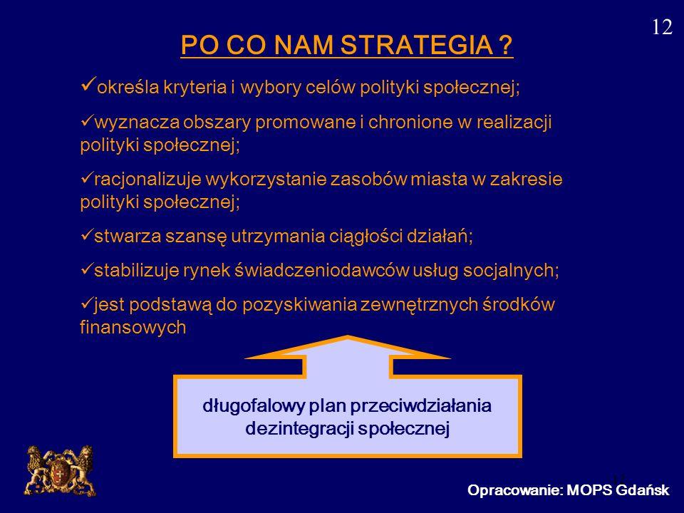 długofalowy plan przeciwdziałania dezintegracji społecznej