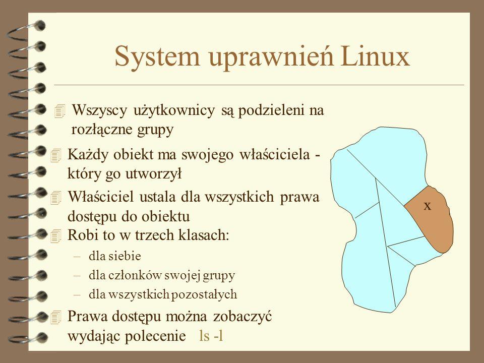 System uprawnień Linux