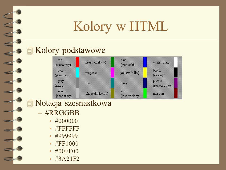 Kolory w HTML Kolory podstawowe Notacja szesnastkowa #RRGGBB #000000