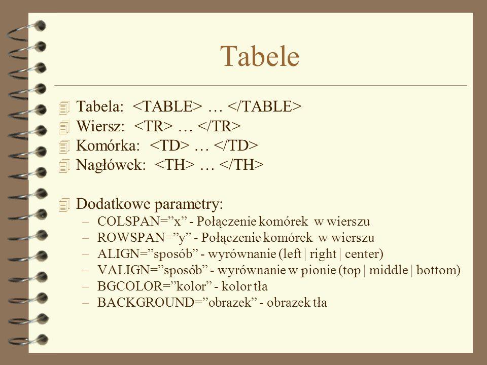 Tabele Tabela: <TABLE> … </TABLE>
