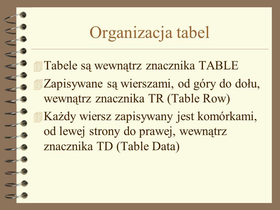 Organizacja tabel Tabele są wewnątrz znacznika TABLE