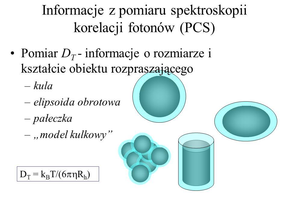 Informacje z pomiaru spektroskopii korelacji fotonów (PCS)