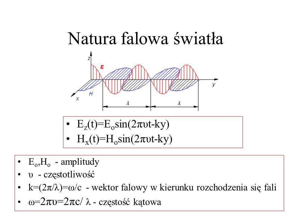 Natura falowa światła Ez(t)=Eosin(2πυt-ky) Hx(t)=Hosin(2πυt-ky)