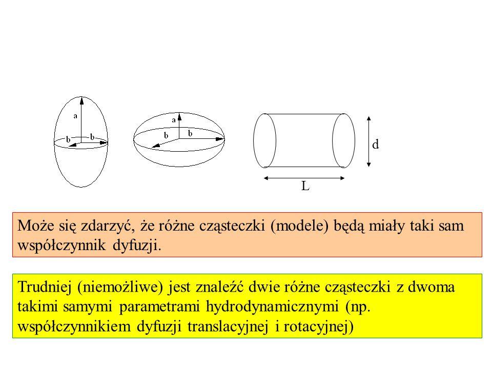 L d. Może się zdarzyć, że różne cząsteczki (modele) będą miały taki sam współczynnik dyfuzji.