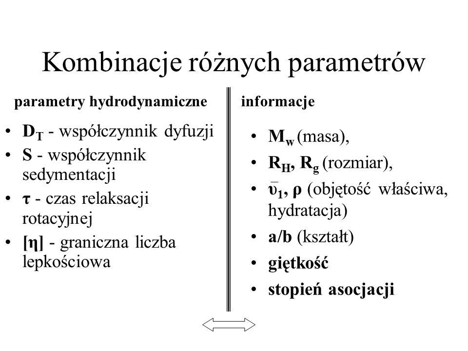 Kombinacje różnych parametrów