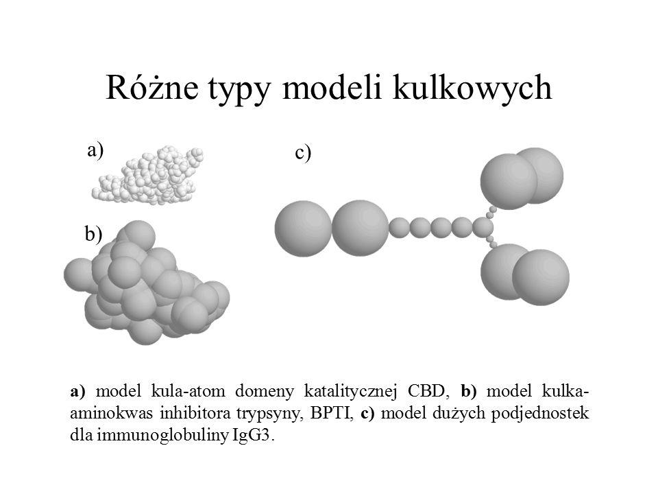 Różne typy modeli kulkowych