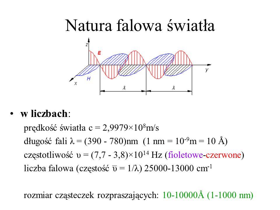 Natura falowa światła w liczbach: prędkość światła c = 2,9979×108m/s