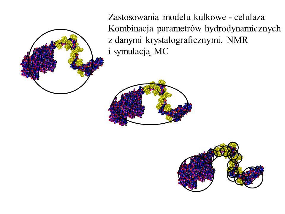 Zastosowania modelu kulkowe - celulaza