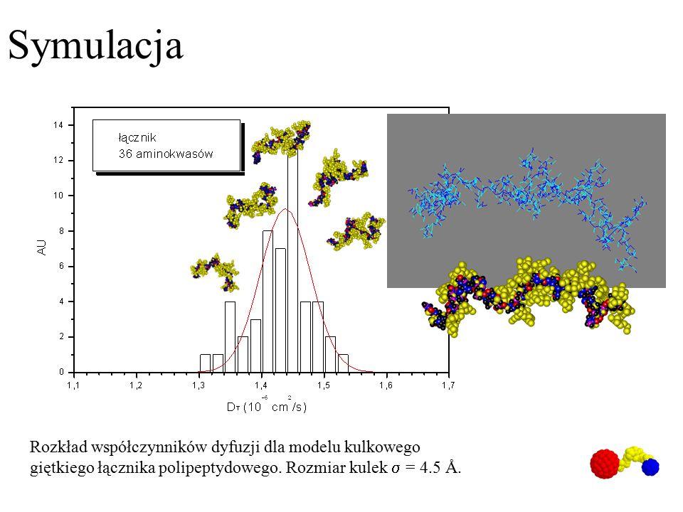 Symulacja Rozkład współczynników dyfuzji dla modelu kulkowego giętkiego łącznika polipeptydowego.