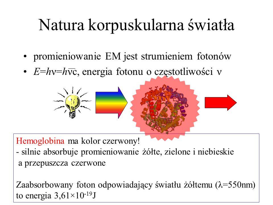Natura korpuskularna światła