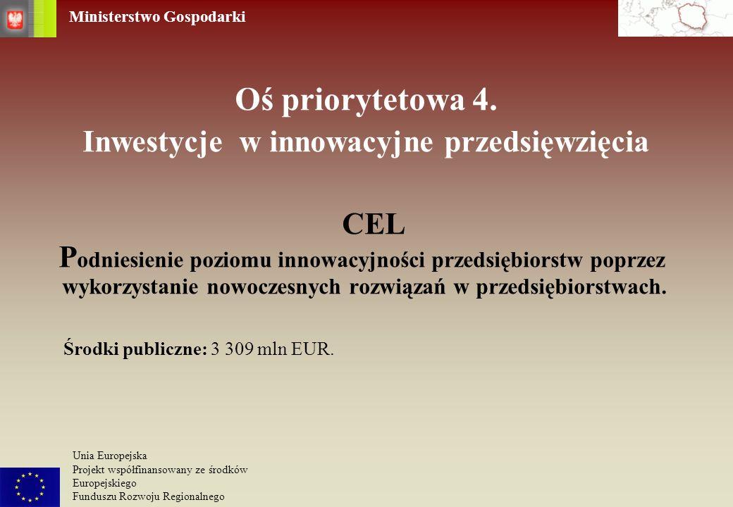 Inwestycje w innowacyjne przedsięwzięcia