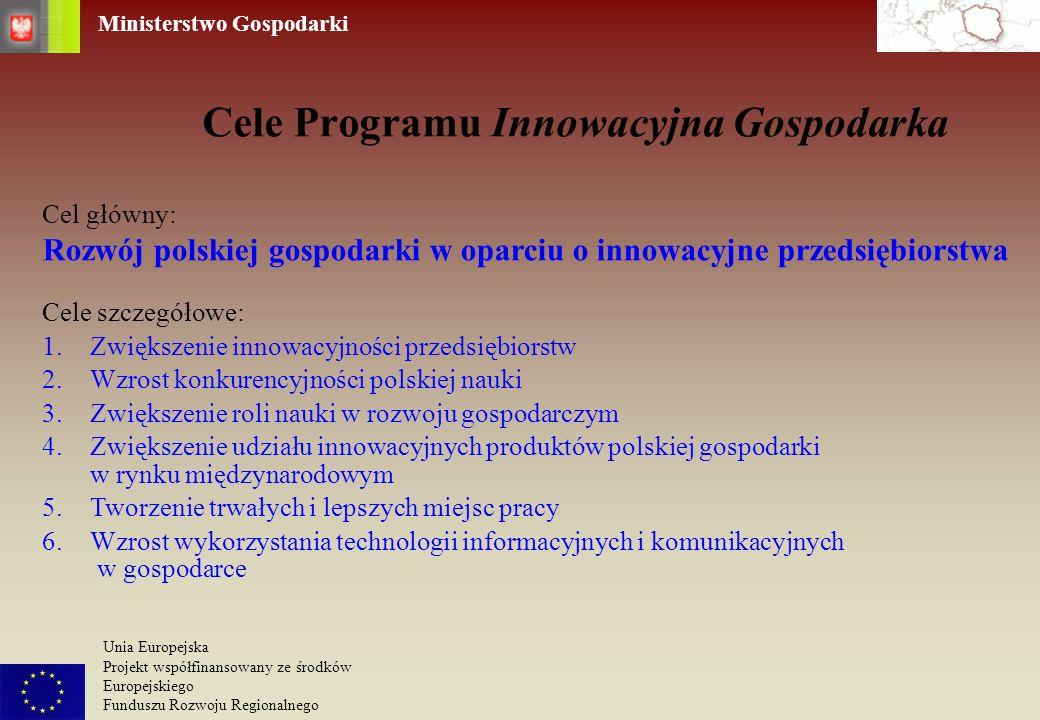Cele Programu Innowacyjna Gospodarka