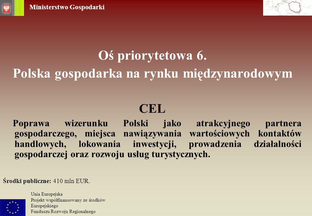 Polska gospodarka na rynku międzynarodowym