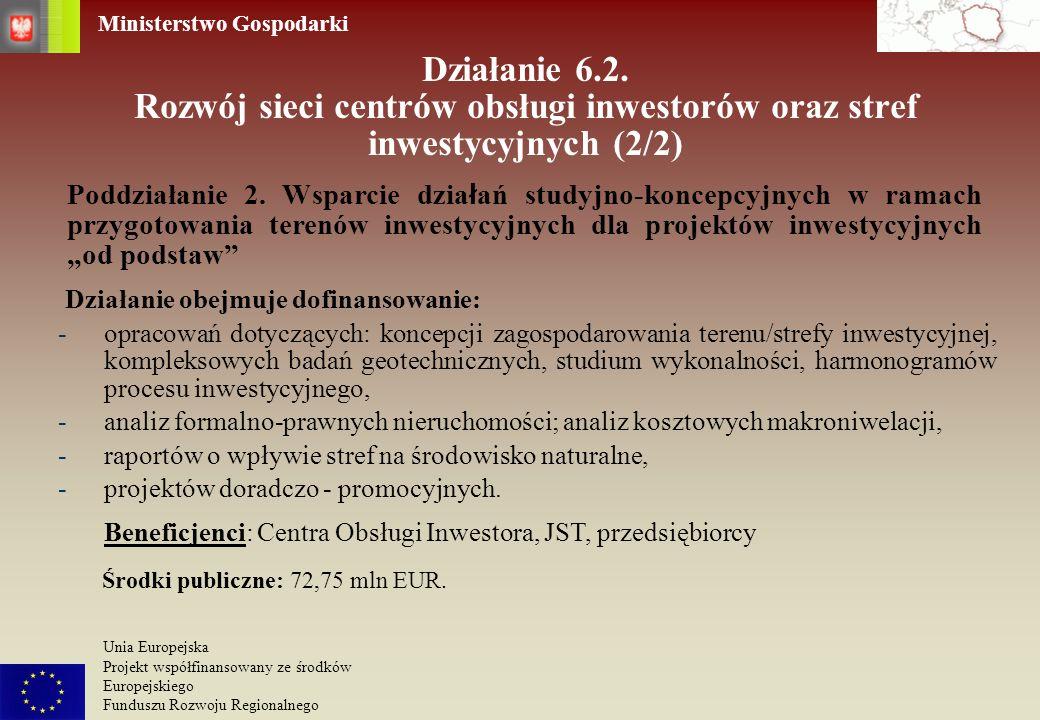 Działanie 6.2. Rozwój sieci centrów obsługi inwestorów oraz stref inwestycyjnych (2/2)