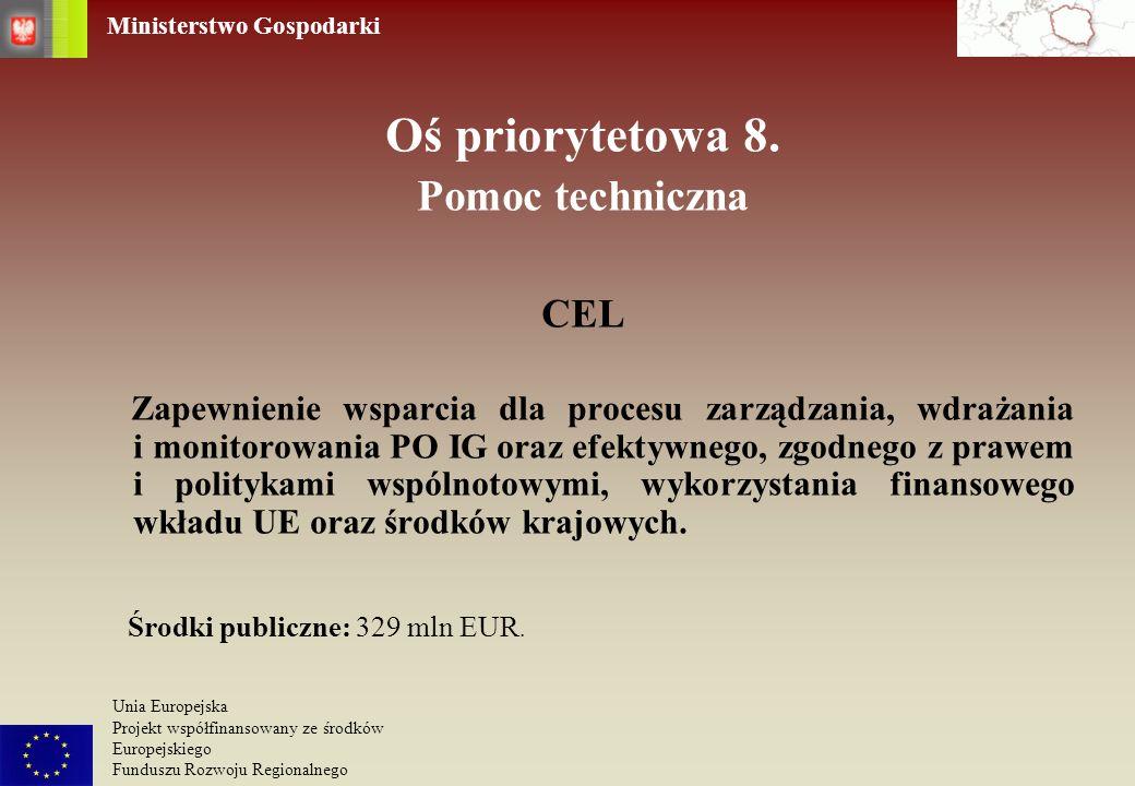 Oś priorytetowa 8. Pomoc techniczna CEL