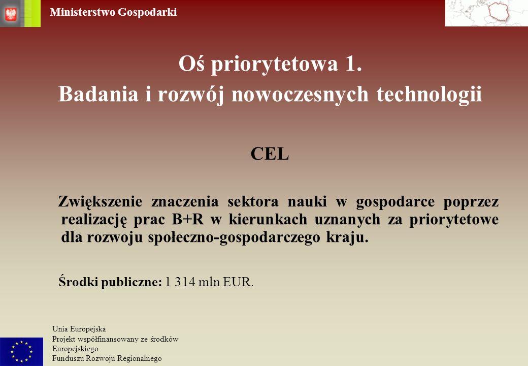 Badania i rozwój nowoczesnych technologii