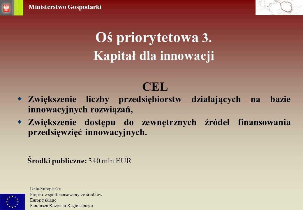 Oś priorytetowa 3. Kapitał dla innowacji CEL