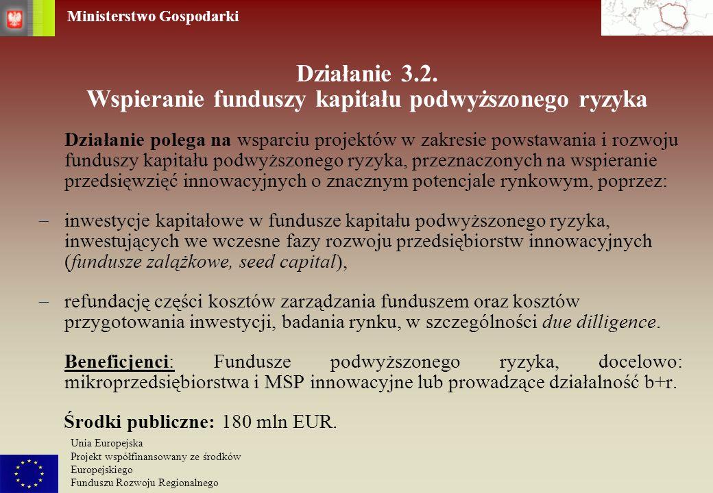 Działanie 3.2. Wspieranie funduszy kapitału podwyższonego ryzyka