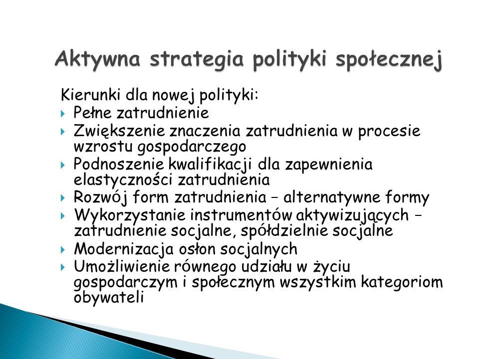 Aktywna strategia polityki społecznej