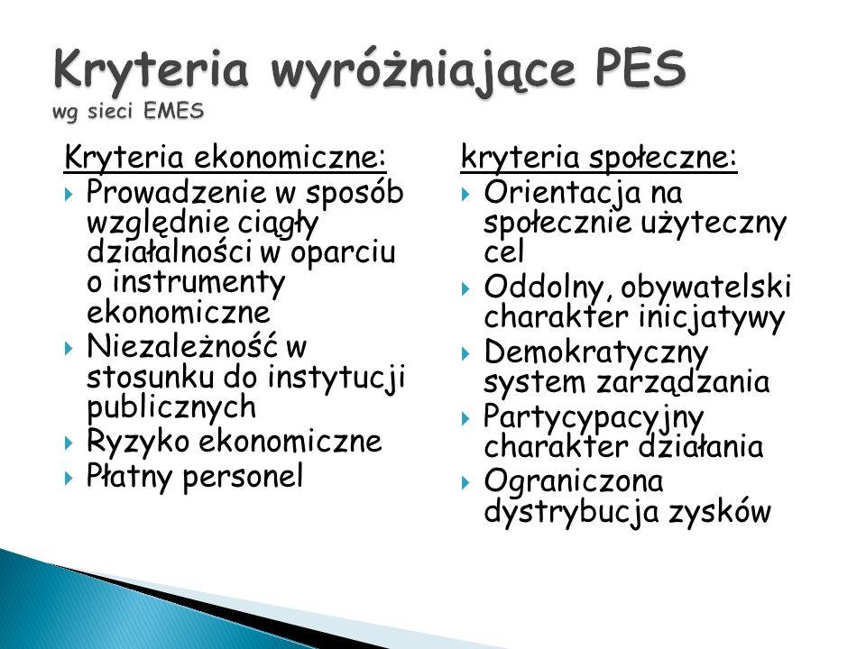 Kryteria wyróżniające PES wg sieci EMES