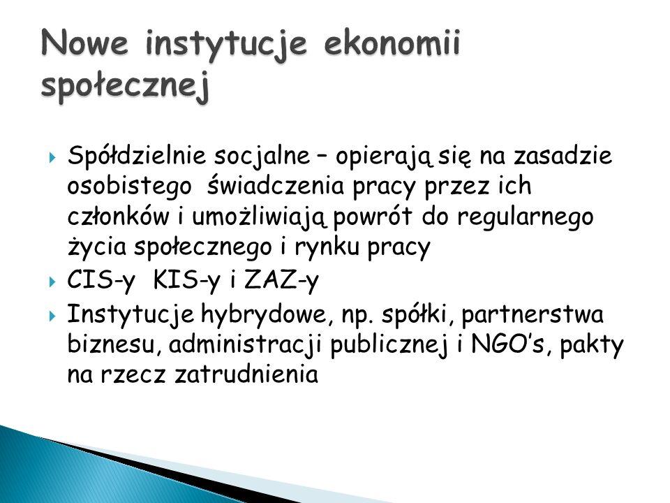 Nowe instytucje ekonomii społecznej
