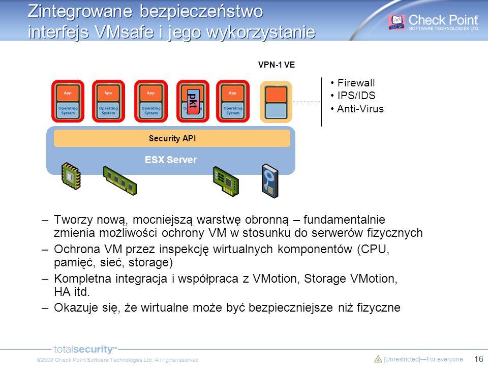 Zintegrowane bezpieczeństwo interfejs VMsafe i jego wykorzystanie