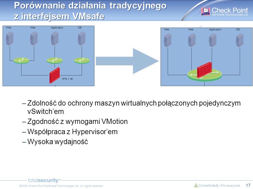 Porównanie działania tradycyjnego z interfejsem VMsafe