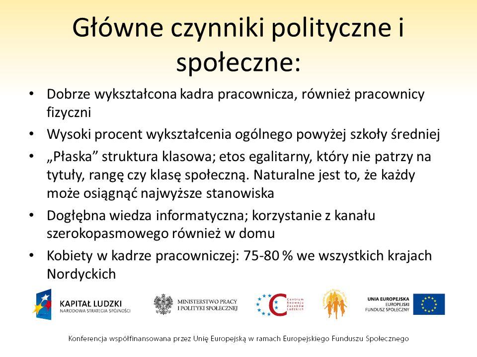 Główne czynniki polityczne i społeczne: