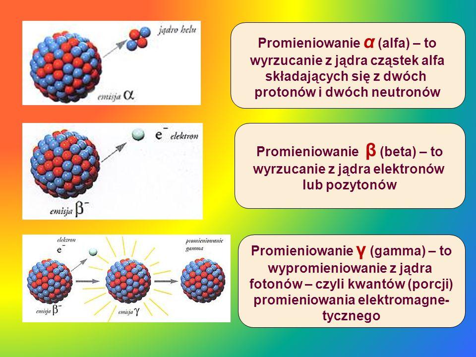 Promieniowanie α (alfa) – to wyrzucanie z jądra cząstek alfa