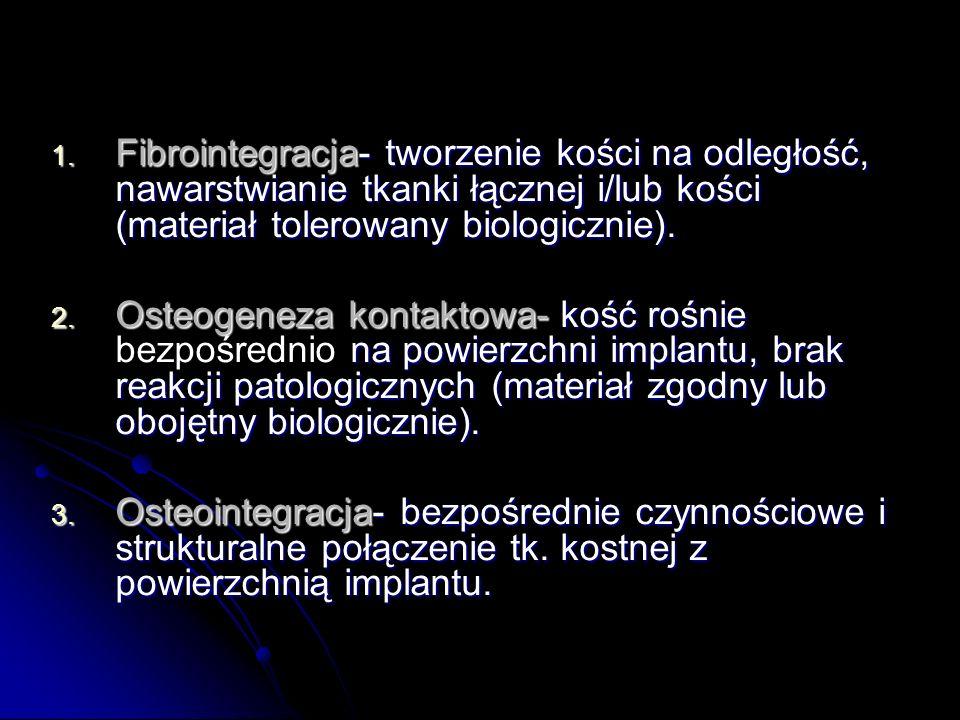 Fibrointegracja- tworzenie kości na odległość, nawarstwianie tkanki łącznej i/lub kości (materiał tolerowany biologicznie).