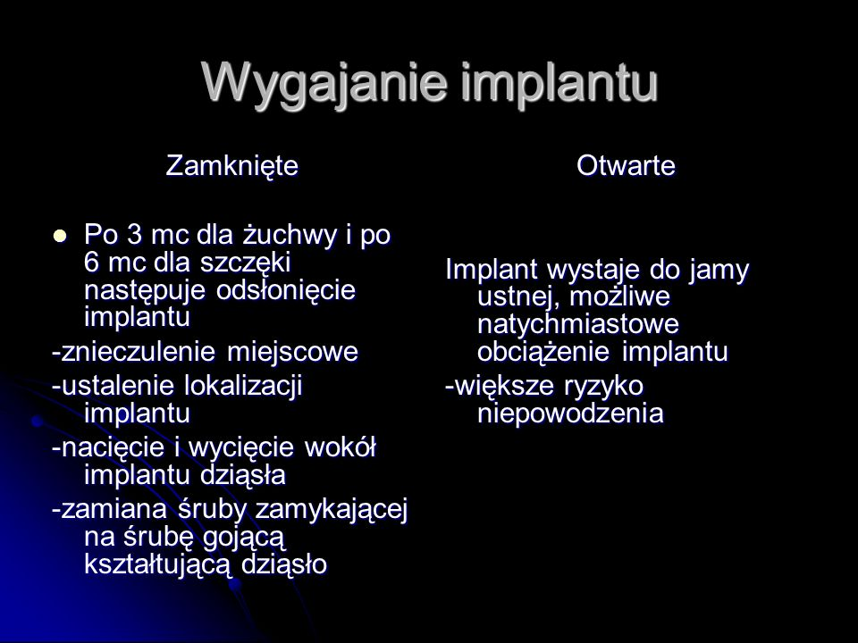 Wygajanie implantu Zamknięte