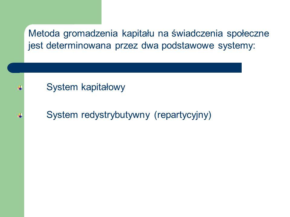 Metoda gromadzenia kapitału na świadczenia społeczne jest determinowana przez dwa podstawowe systemy: