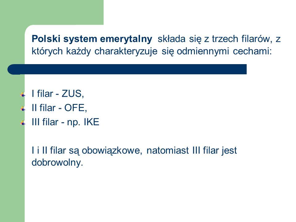 Polski system emerytalny składa się z trzech filarów, z których każdy charakteryzuje się odmiennymi cechami: