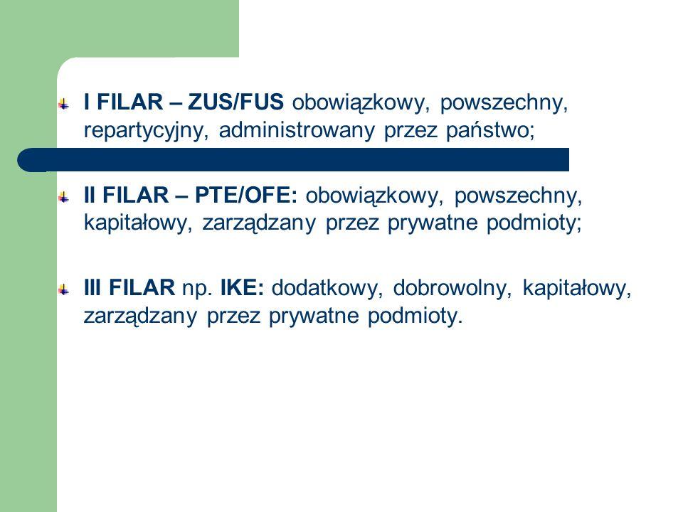 I FILAR – ZUS/FUS obowiązkowy, powszechny, repartycyjny, administrowany przez państwo;