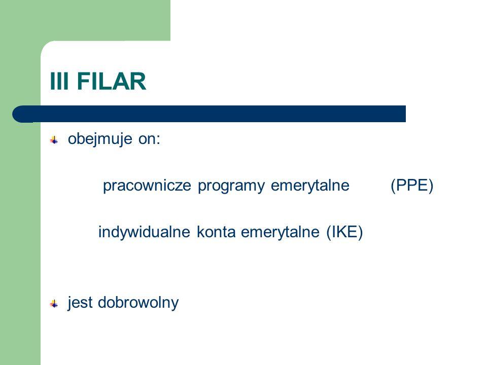 III FILAR obejmuje on: pracownicze programy emerytalne (PPE)