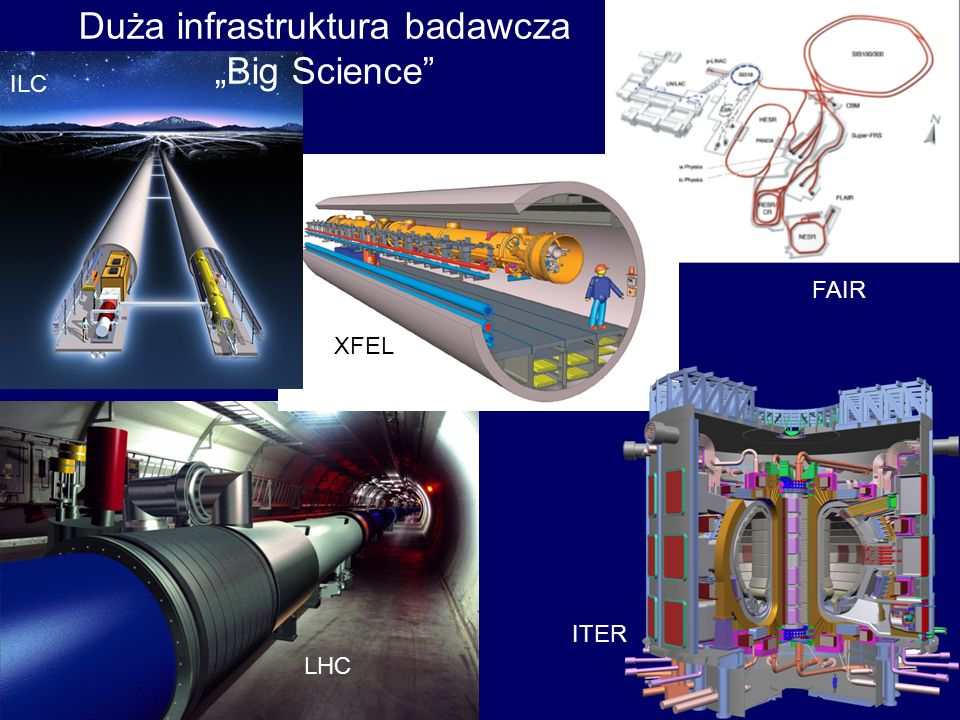 """Duża infrastruktura badawcza """"Big Science"""