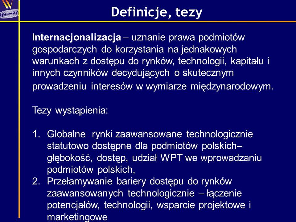 Definicje, tezy