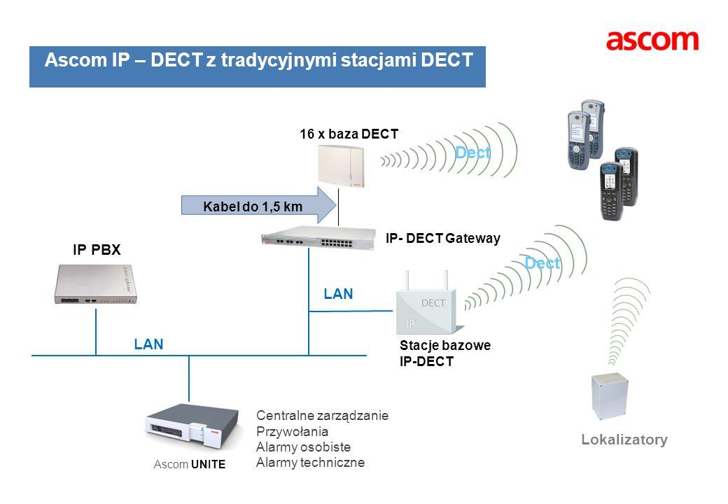 Ascom IP – DECT z tradycyjnymi stacjami DECT
