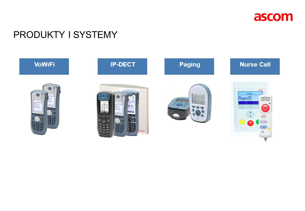 PRODUKTY I SYSTEMY VoWiFi IP-DECT Paging Nurse Call