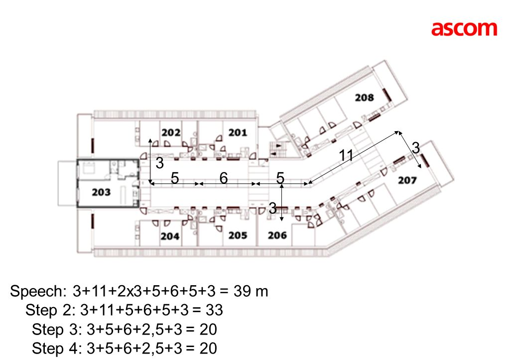 311. 3. 5. 6. 5. 3. Speech: 3+11+2x3+5+6+5+3 = 39 m. Step 2: 3+11+5+6+5+3 = 33. Step 3: 3+5+6+2,5+3 = 20.