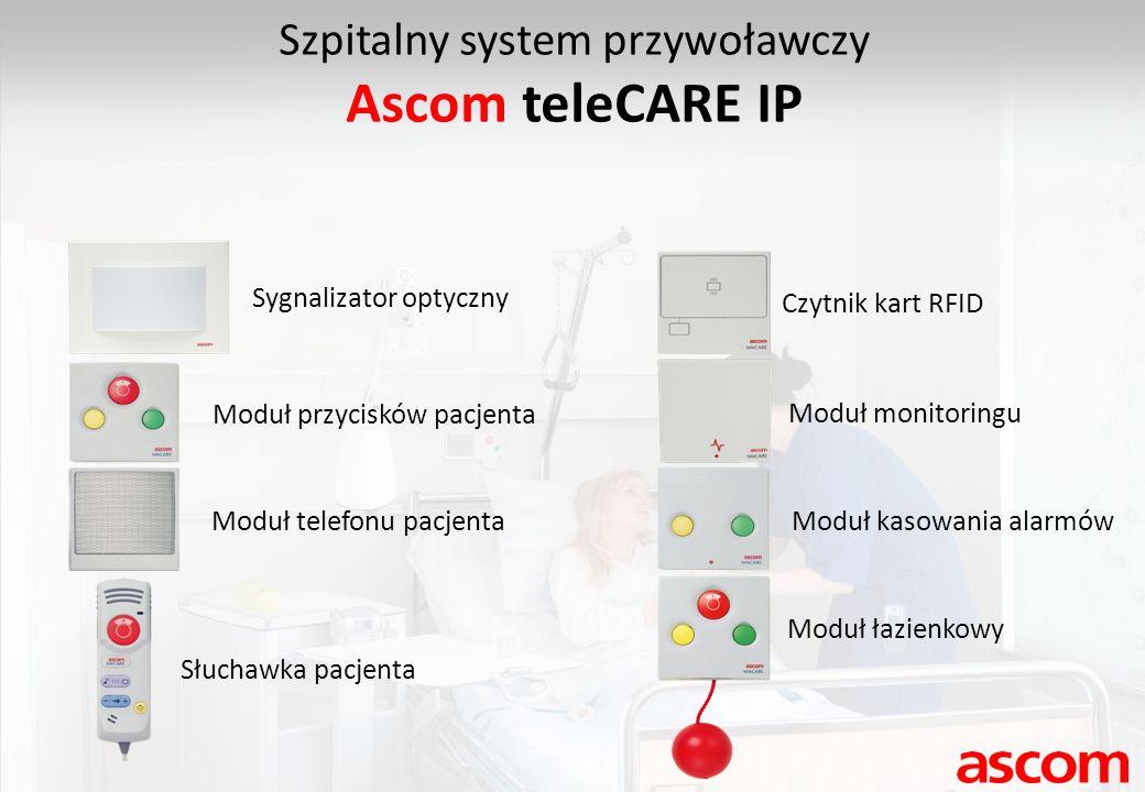 Ascom teleCARE IP Szpitalny system przywoławczy Sygnalizator optyczny