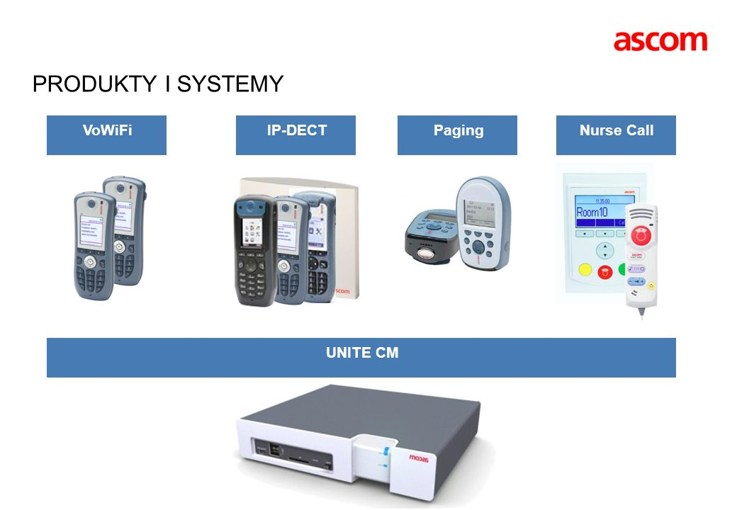 PRODUKTY I SYSTEMY VoWiFi IP-DECT Paging Nurse Call UNITE CM