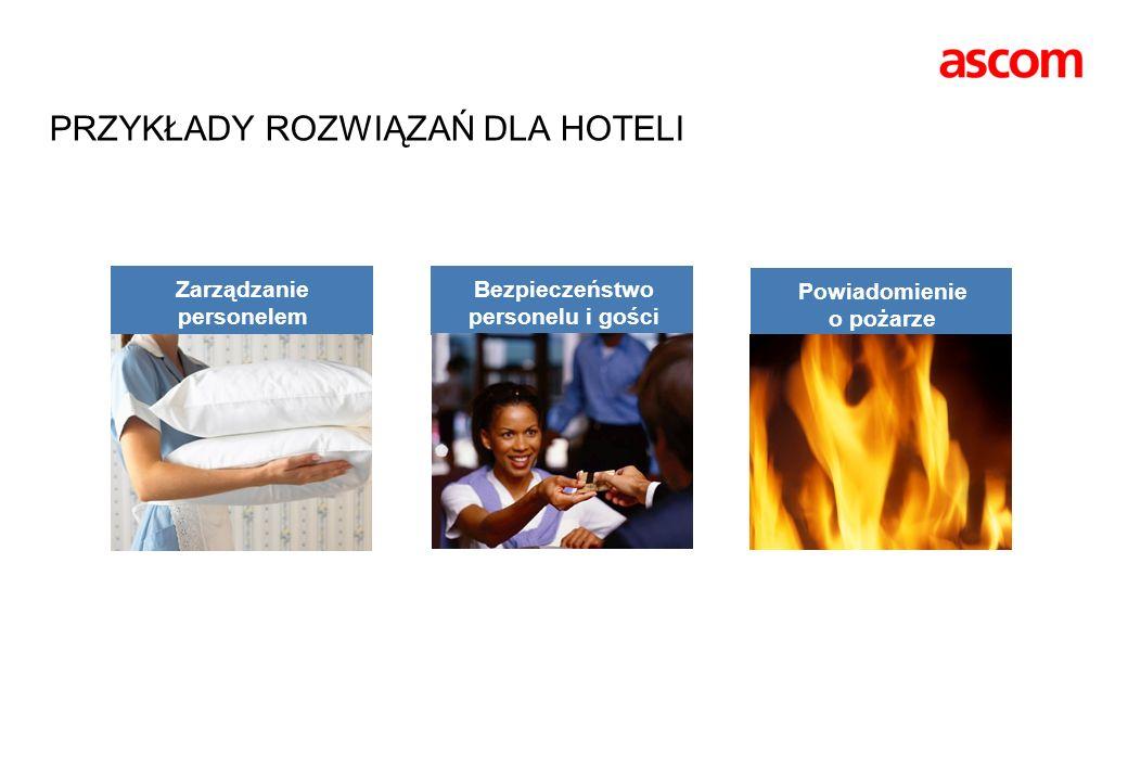 PRZYKŁADY ROZWIĄZAŃ DLA HOTELI