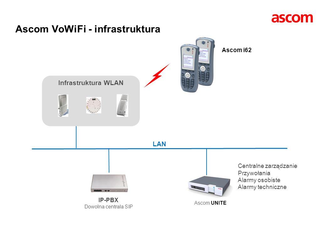 Ascom VoWiFi - infrastruktura
