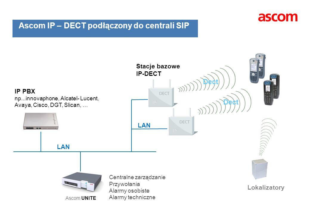 Ascom IP – DECT podłączony do centrali SIP